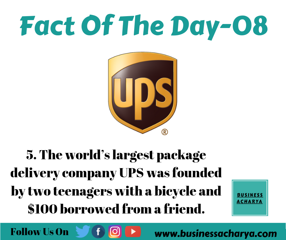 The world's largest package delivery company UPS was founded by two teenagers with a bicycle and $100 borrowed from a friend.